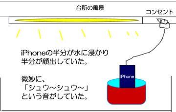 iPhone5s水没&復活&その後の不具合